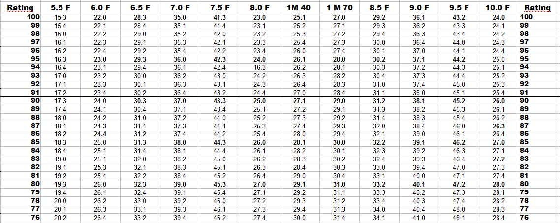 Name:  Chart_3.JPG Views: 657 Size:  163.1 KB