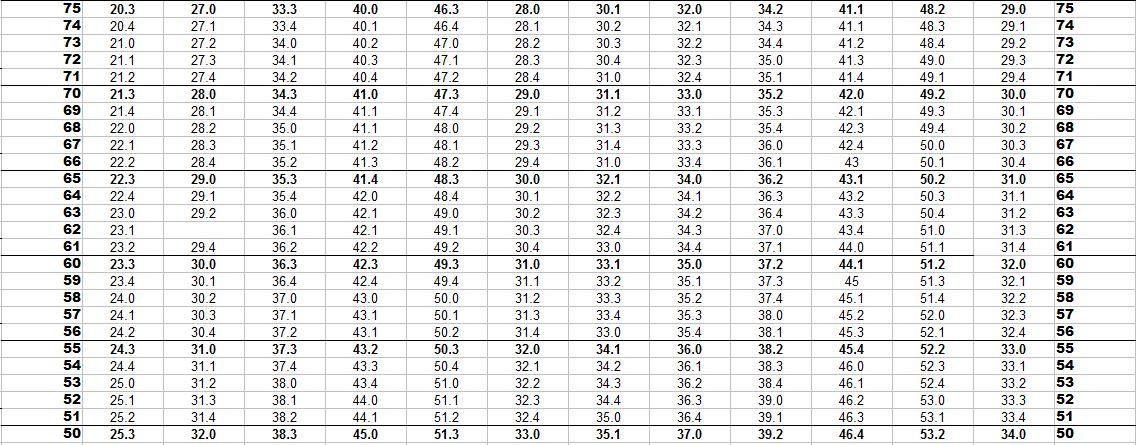 Name:  Chart_4.JPG Views: 659 Size:  158.8 KB